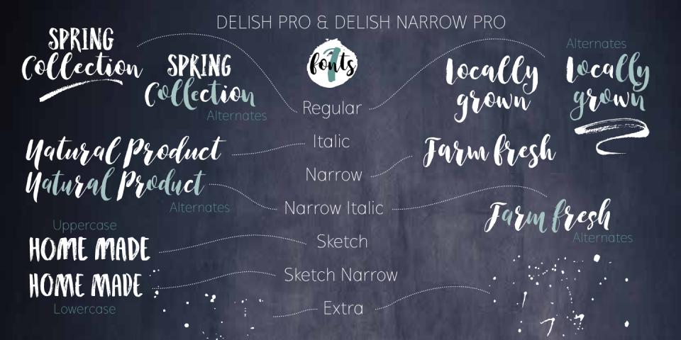 Delish Pro